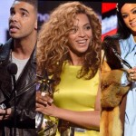 The BET Awards 2016 Nominees are…
